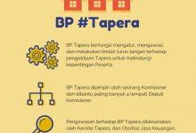 BP-Tapera